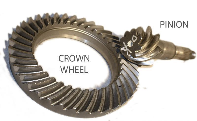 Crown Wheel and Pinion Sets