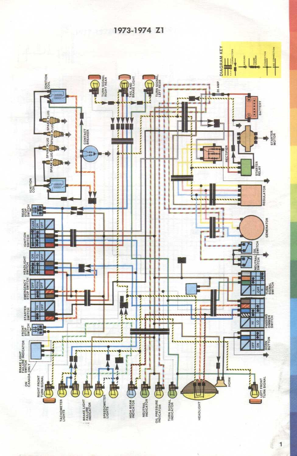 The Z Zone 73 Mach 1 Dash Wiring Diagram Kawasaki Z1 Z1a 900 1973 1974
