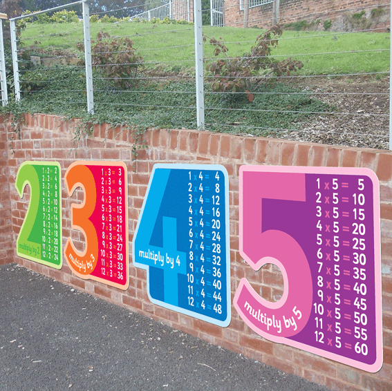 Maths: Times Tables