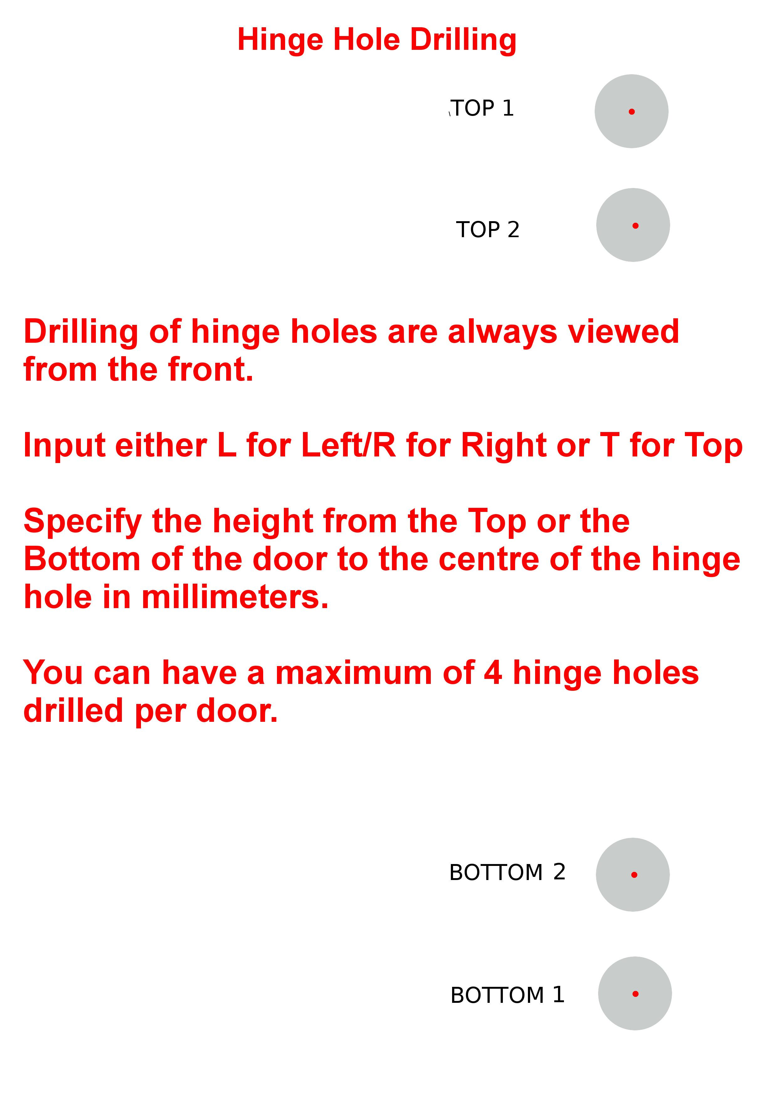 Hinge hole cutting guide