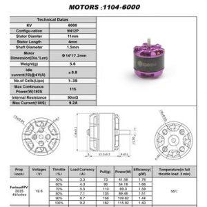 1104-eachine-lizard-6000kv-motors-data-sheets-300x300.jpg