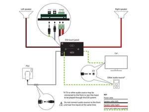 diagram of how to install systemline e50