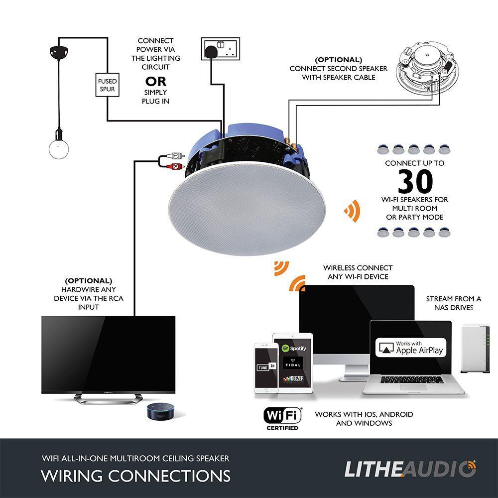 buy lithe audio 6 5 wifi ceiling speaker. Black Bedroom Furniture Sets. Home Design Ideas