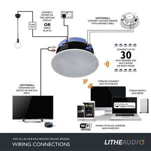 "Wiring diagram of how to connect and power the Lithe Audio 6.5"" WiFi Ceiling Speaker"