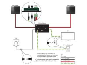 schematic diagram of how to install systemline e50
