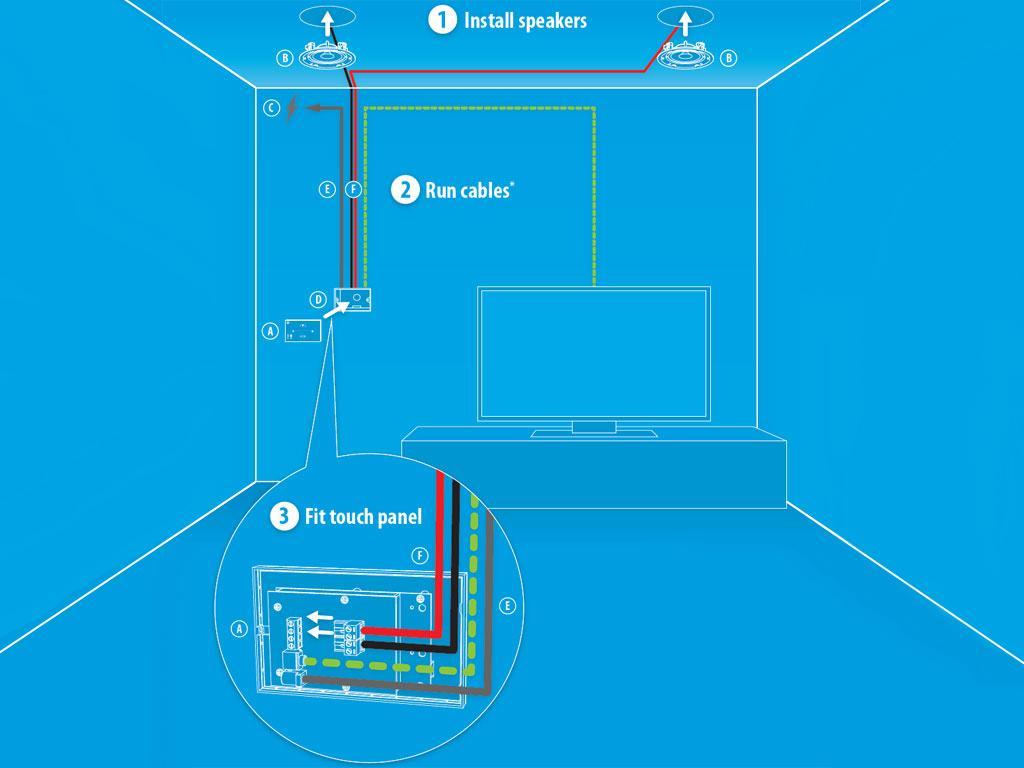 Buy Systemline E50  U0026 6 5 U0026quot  Qi65cb Ceiling Speakers  2 Pairs