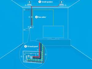 blue wiring diagram for systemline e50