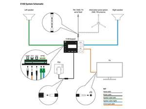 diagram of how to install systemline e100
