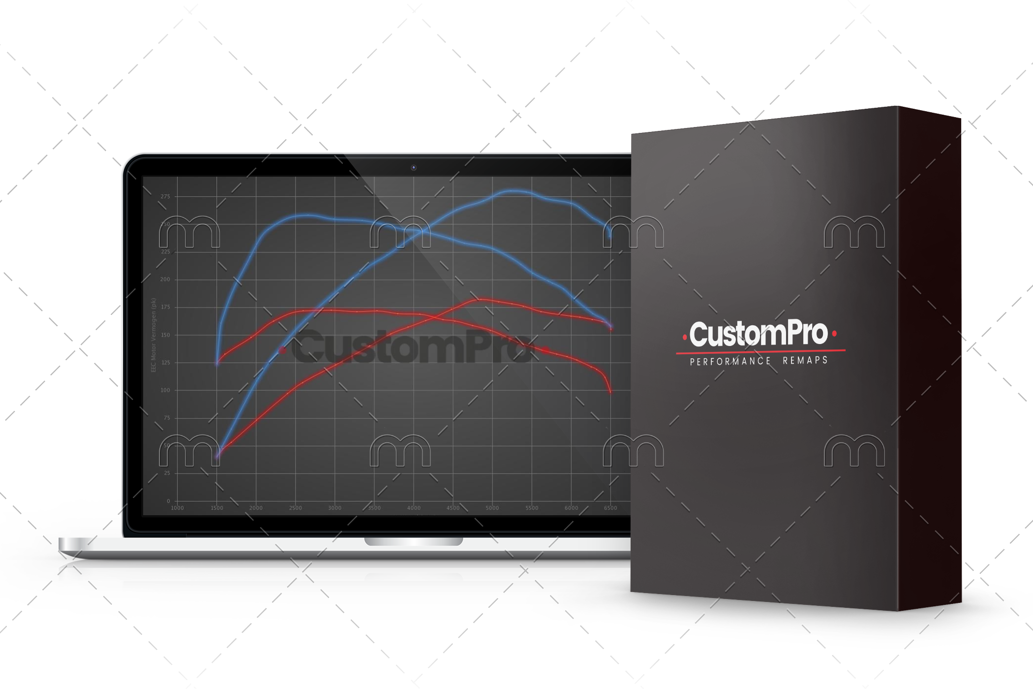 5 x CustomPro tuning credits - Performance Centre