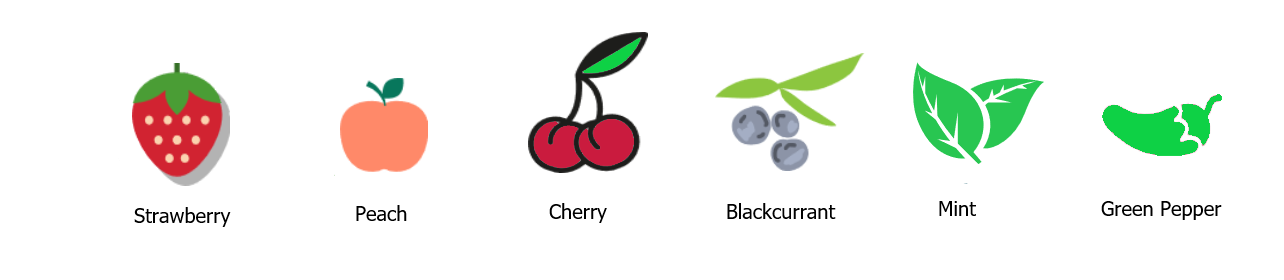 ros-flavours.png