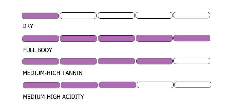 cs-tasting-profile-chart.png
