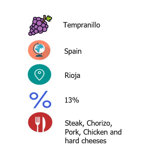 rioja-tasting-notes.png