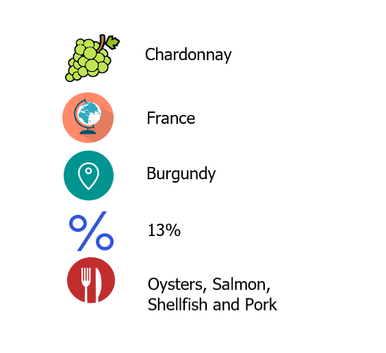 chablis-tasting-note.png
