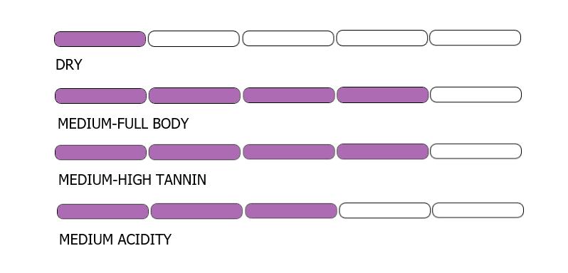 me-tasting-profile-chart.png