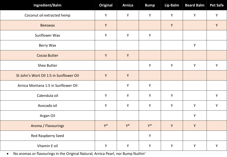 feg-comparison-chart.png