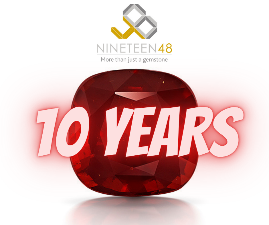 Nineteen48's 10th Anniversary - The Story of Our First Decade