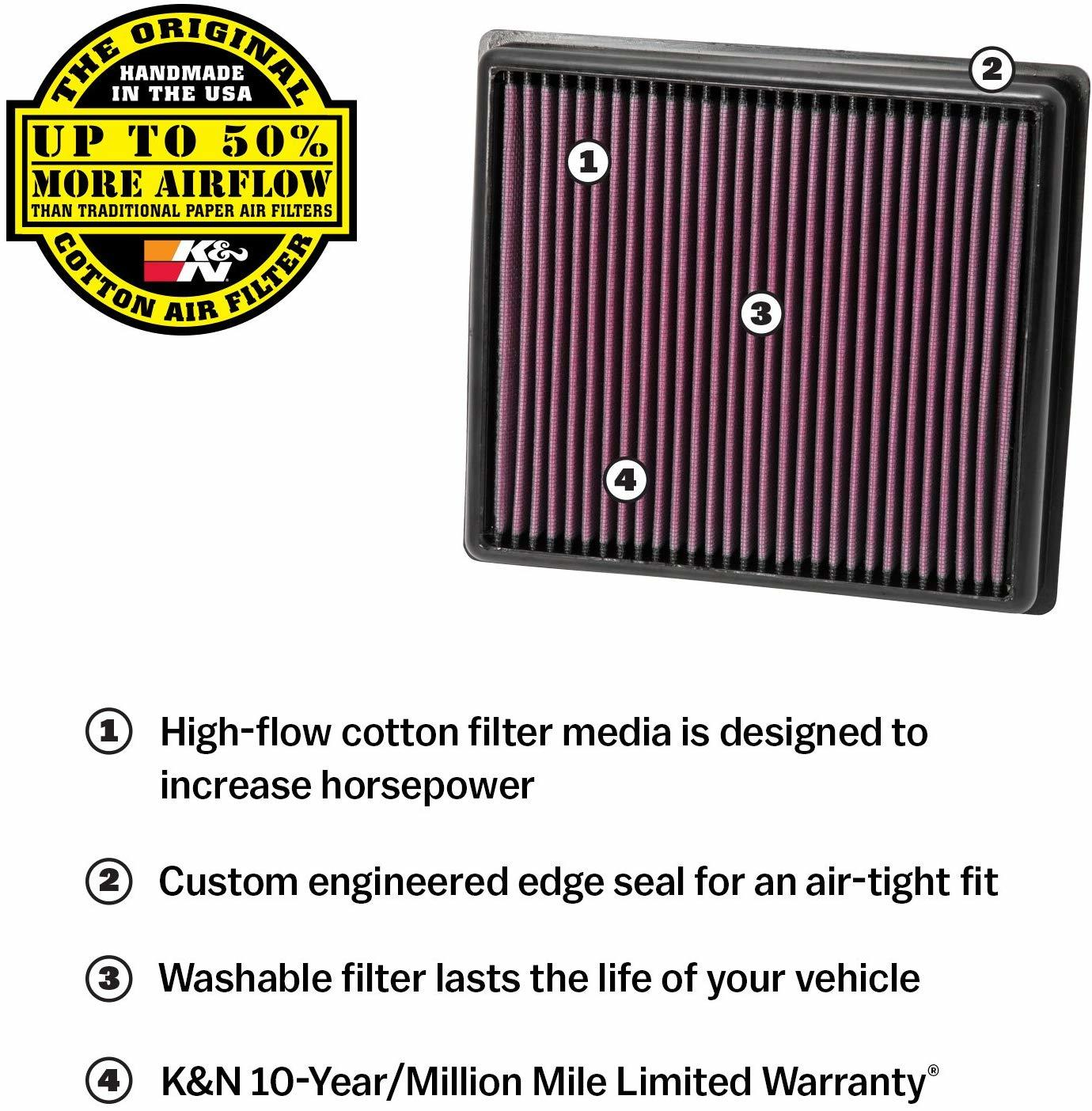 K&N replacement air filter - BMW Airhead Boxer 1970-80