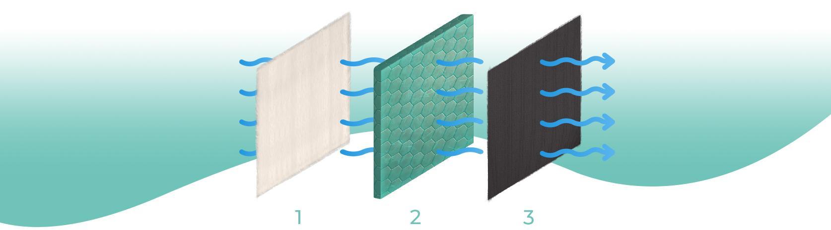 3-layer-system-4.jpg