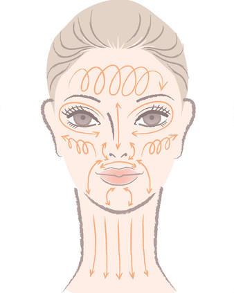 Organic    Facial    Massage Balm for skin type  Balmy s