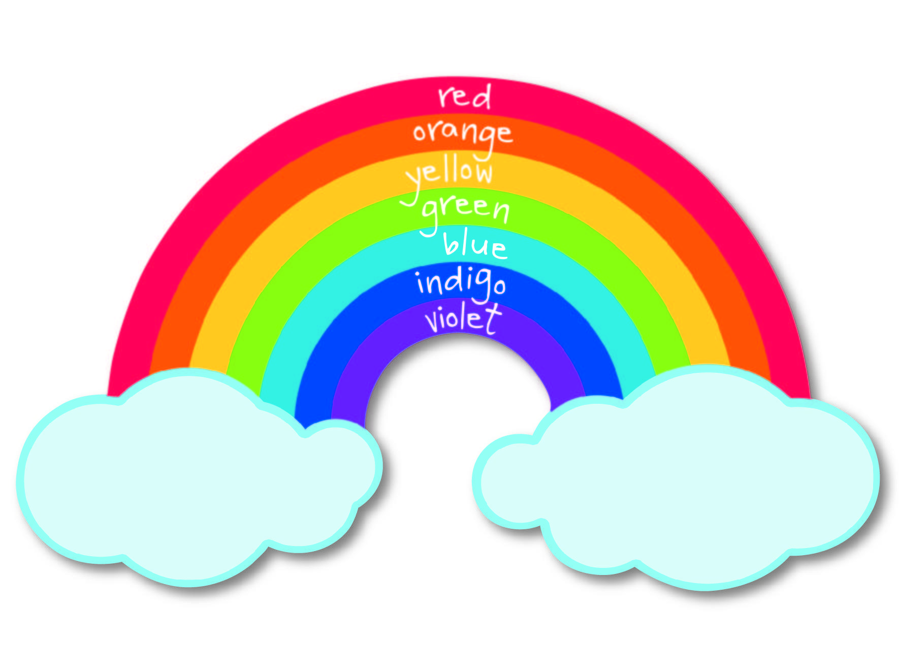 Rainbow Colours on Life Cycles In Nature