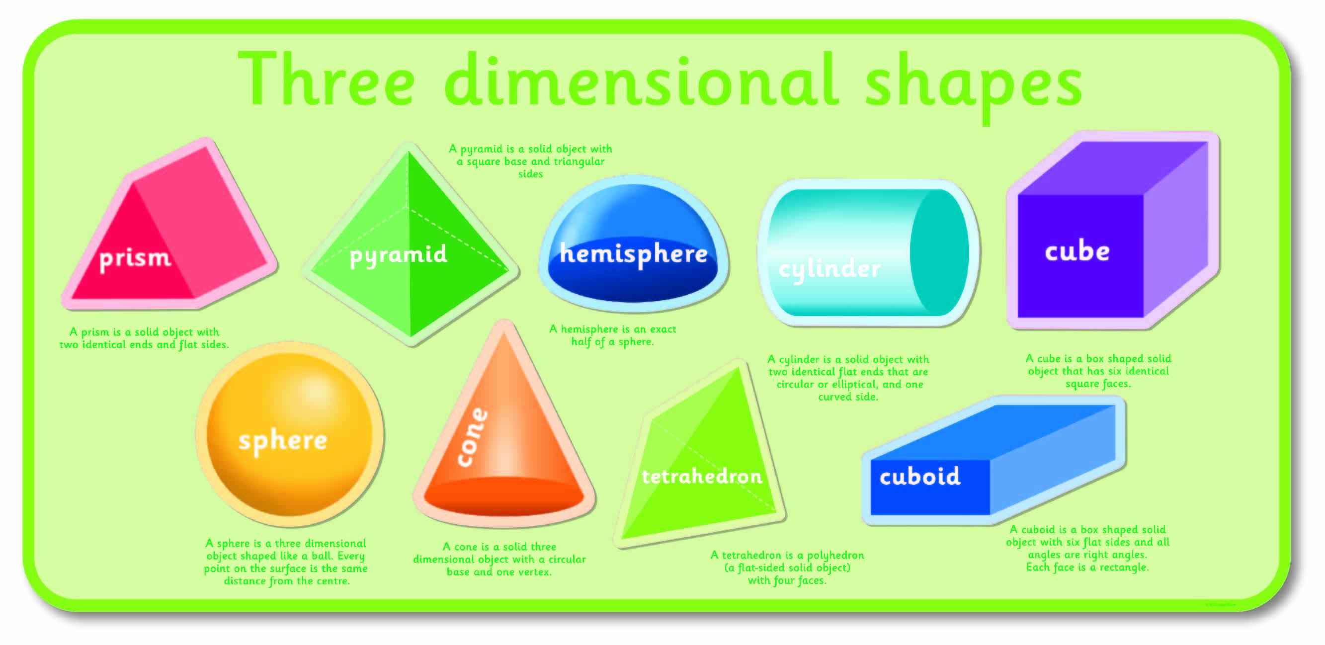 3d Shapes Sign