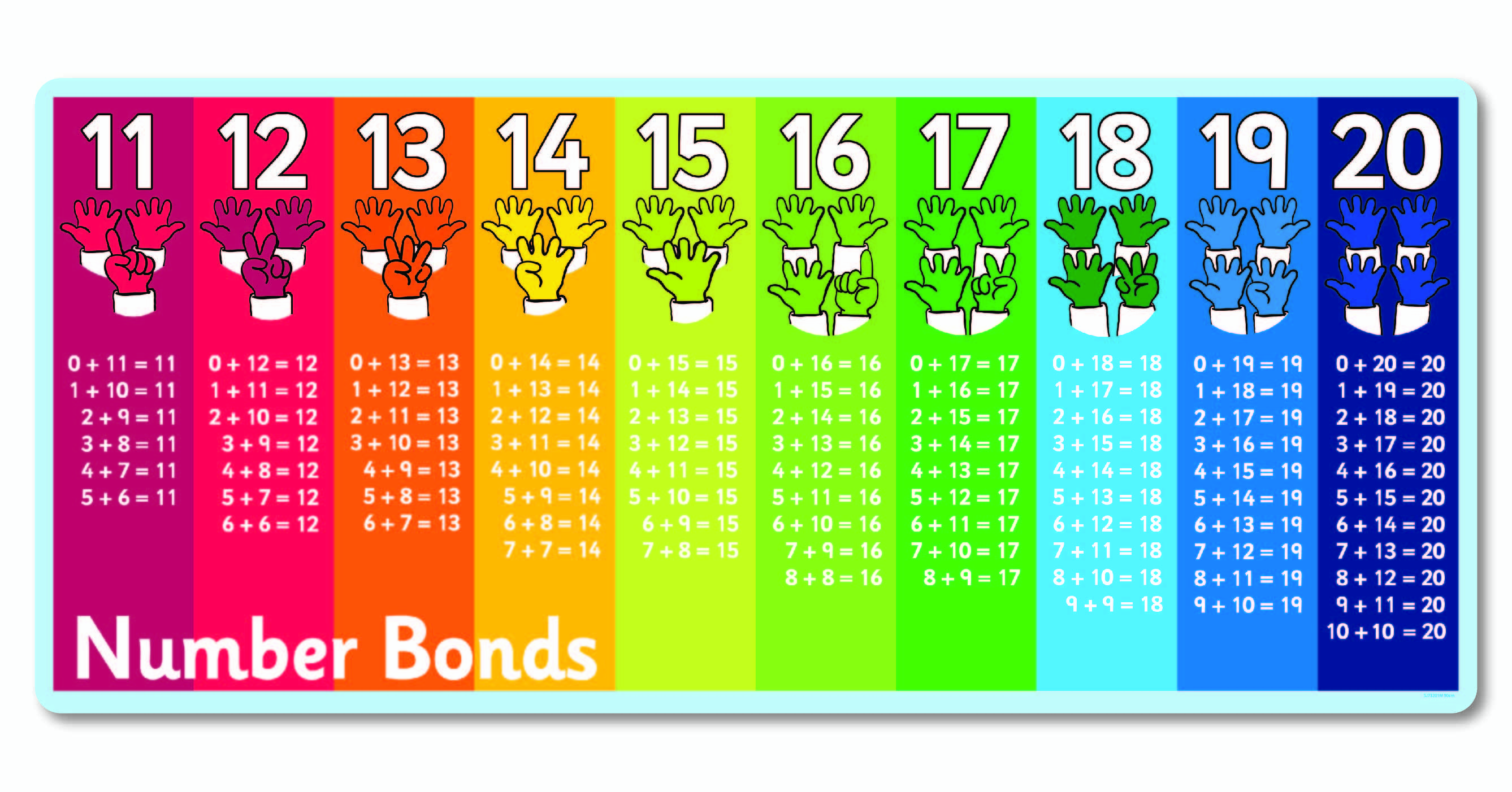 Number Bonds Eleven To Twenty on Life Cycles In Nature