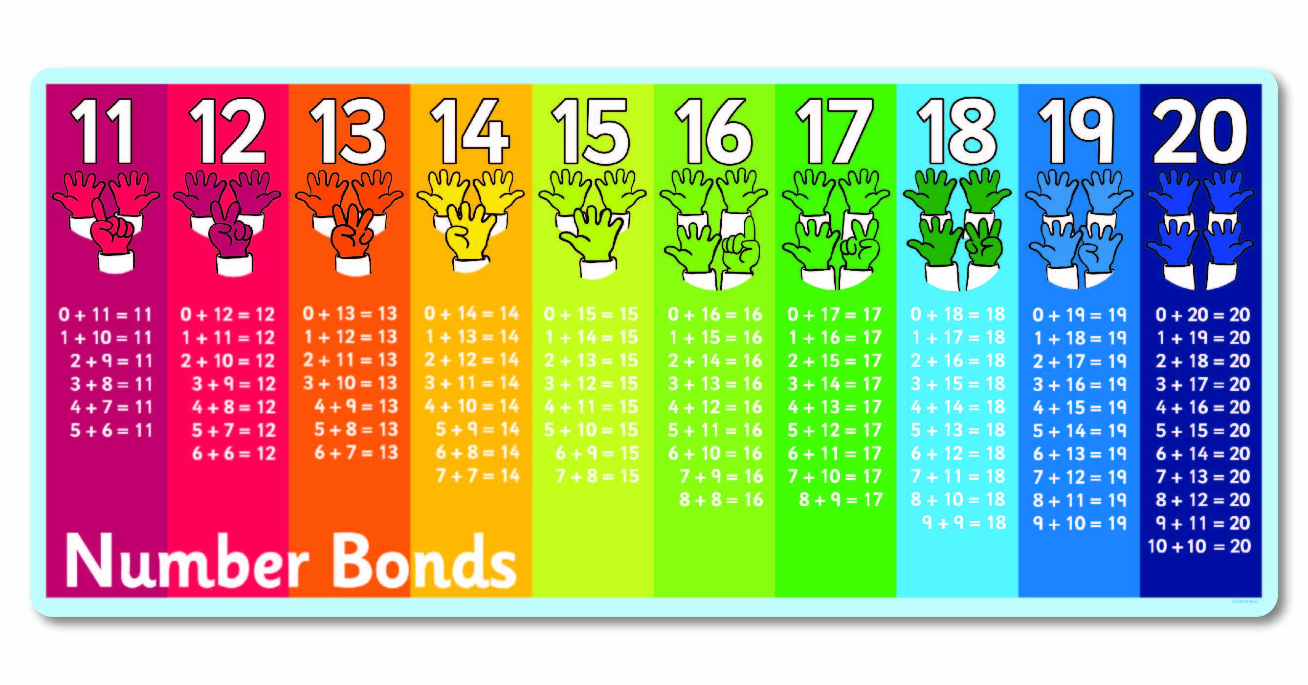 Number Bonds Eleven To Twenty