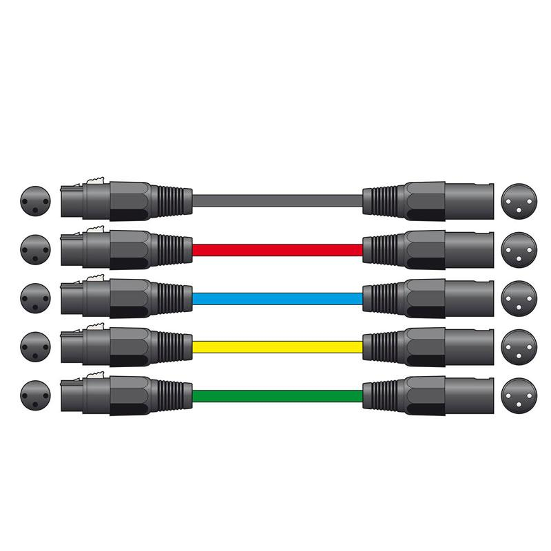 XLR male and female connectors
