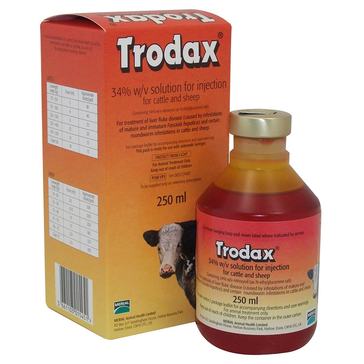 TRODAX fluke injection