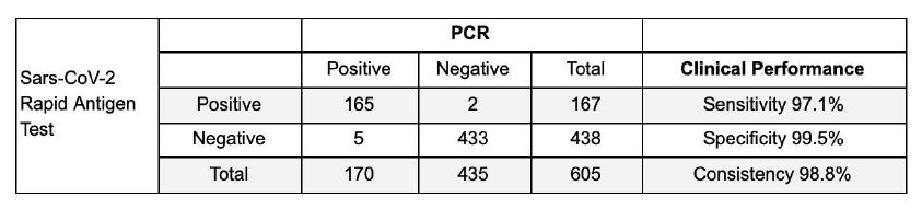 comparison---sensitivity.png