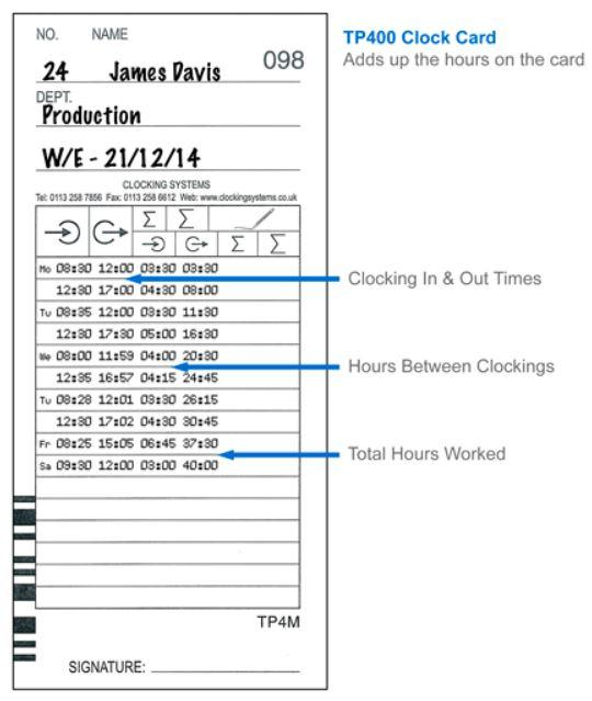 Clocking Cards