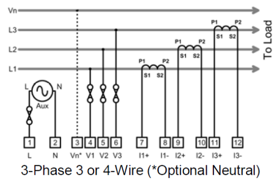 ND Metering Solutions - Rail 300 - Wiring