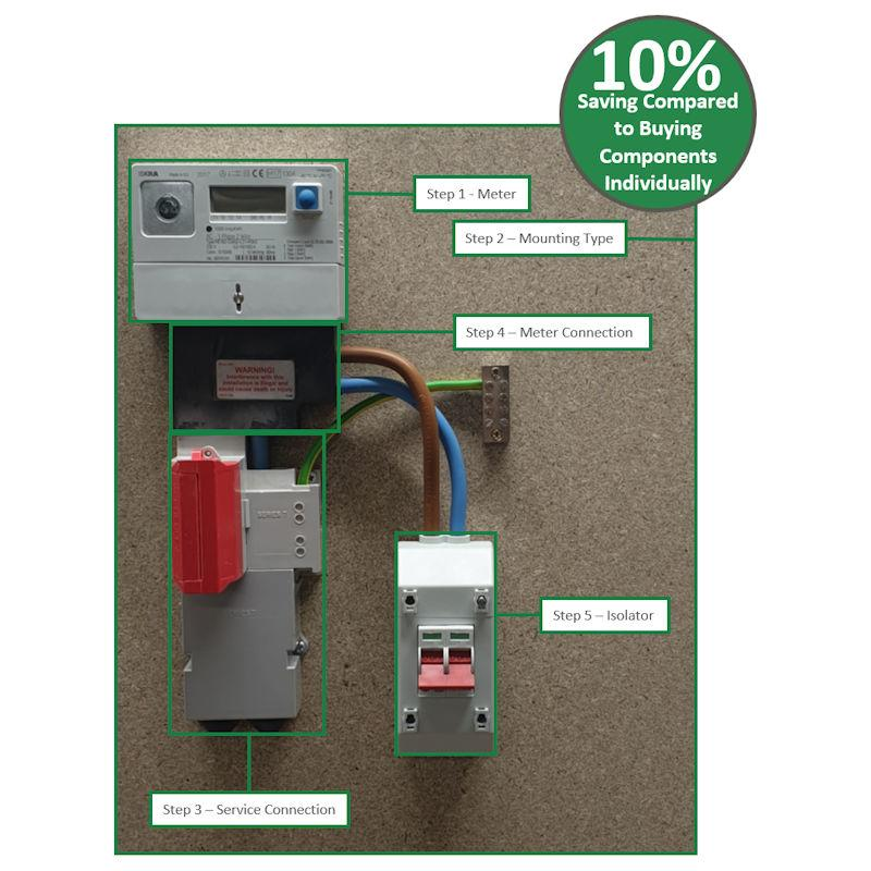 Single Phase Residential Metering Kit