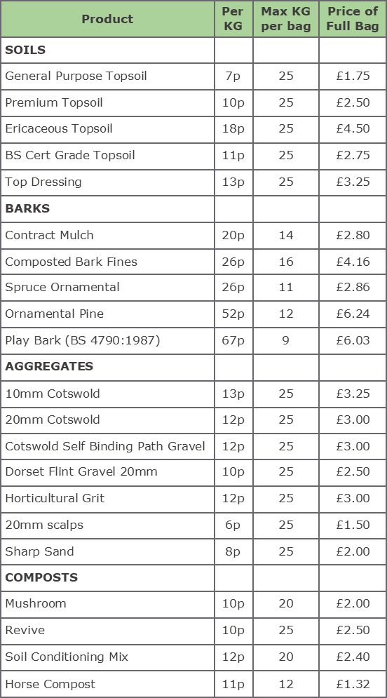 refill-bag-price-list.png