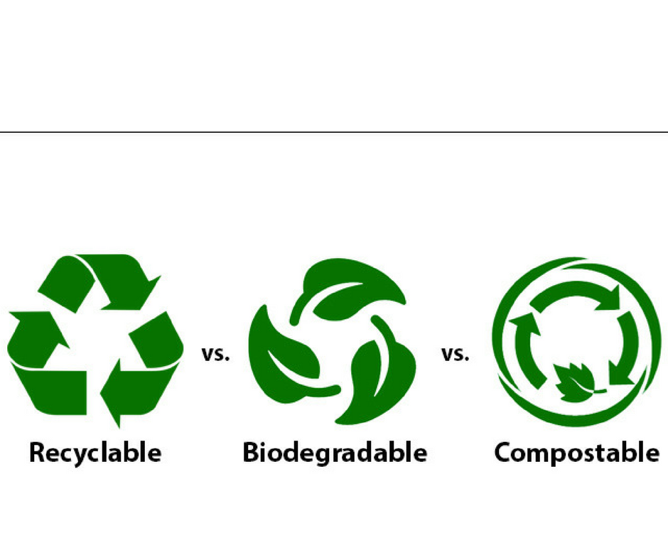Biodegrabable - Compostable - Recycled