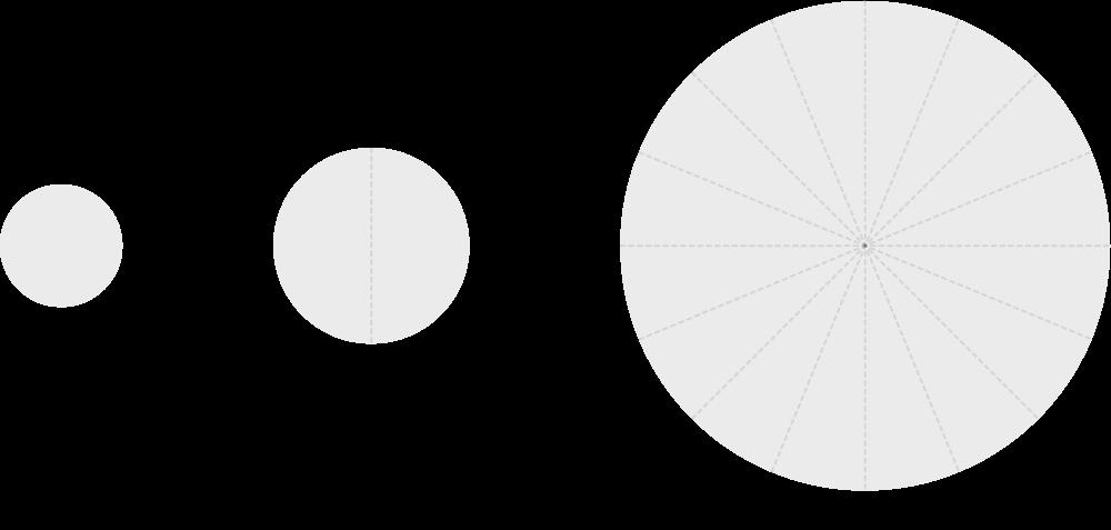 Cake Size Comparison Chart