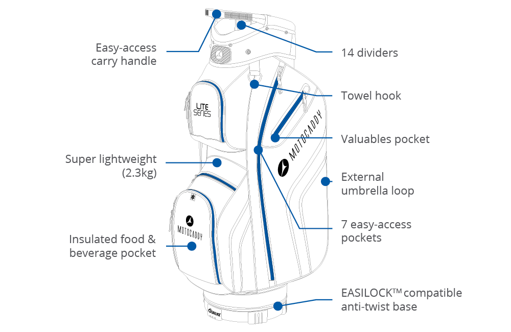 Motocaddy Lite Series Bag Features