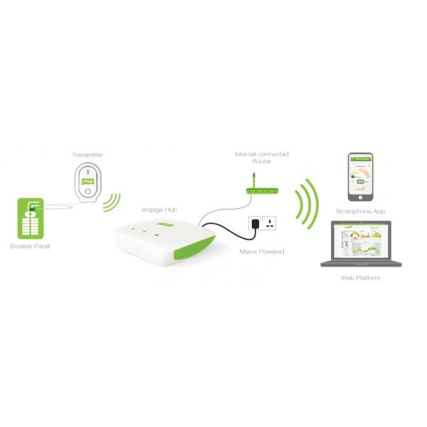 Efergy Engage Hub Solo Energy Data Gateway