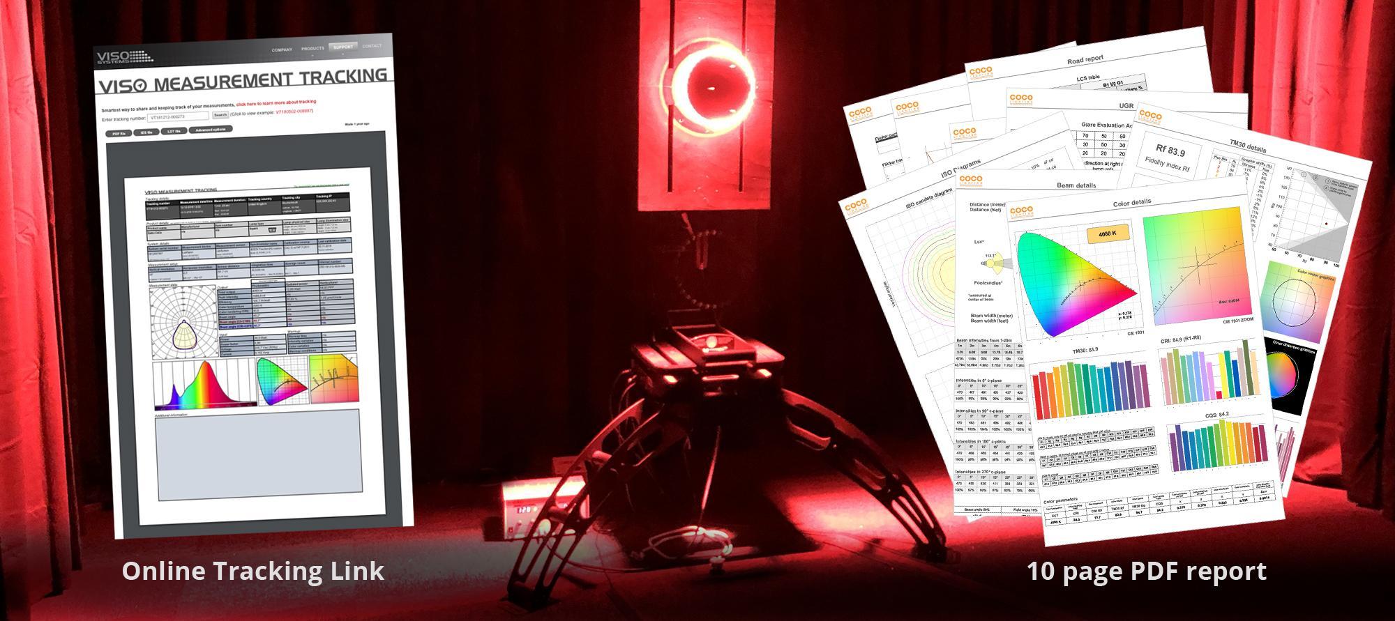 Photometric testing for lighting reports