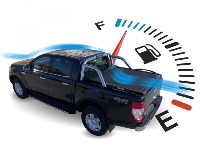 aer0dynamic-fueleco2-w800-h600.jpg