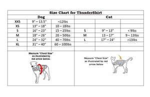 ThunderShirt for Dogs and Cats - Size Chart