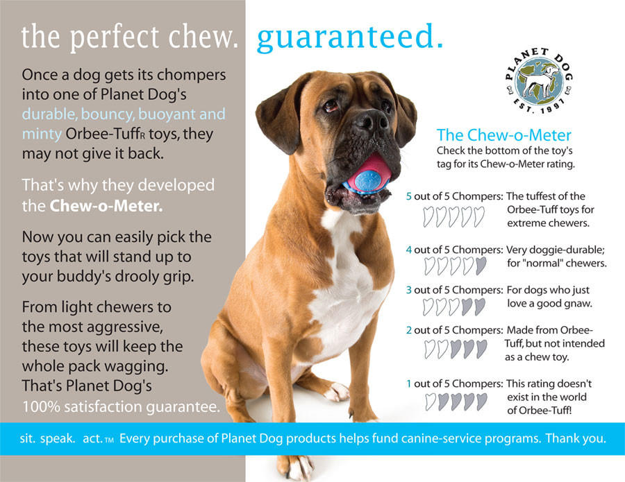 Planet Dog Orbee Tough Chew-o-Metre Toy Strength Chart