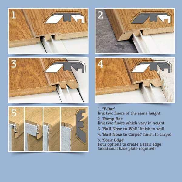 Quick-Step Incizo Door & Threshold Profile 5 in 1 for Engineered Wood Flooring (Veneered)