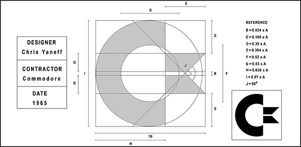 c64---cbm-design-insert.png
