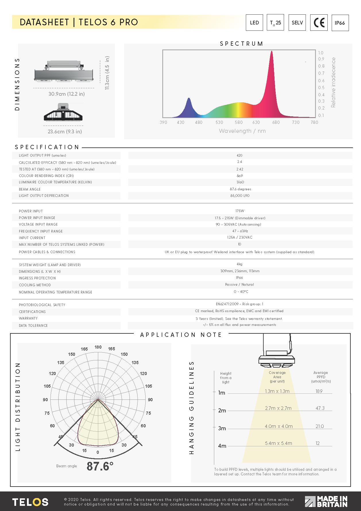telos-6-pro-data-sheet-2020-page-2.png