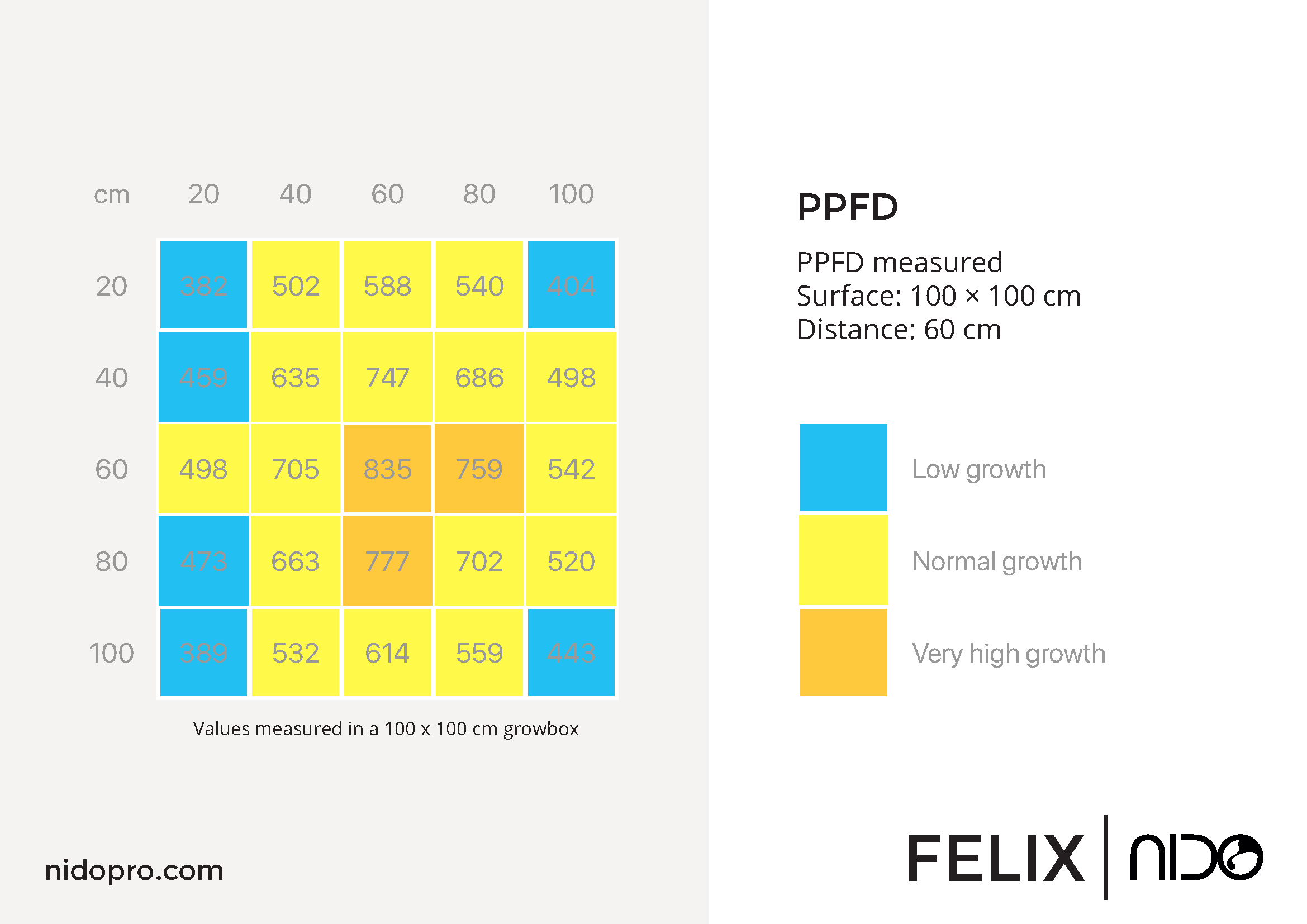 technical-data-felix-eng-page-3.png