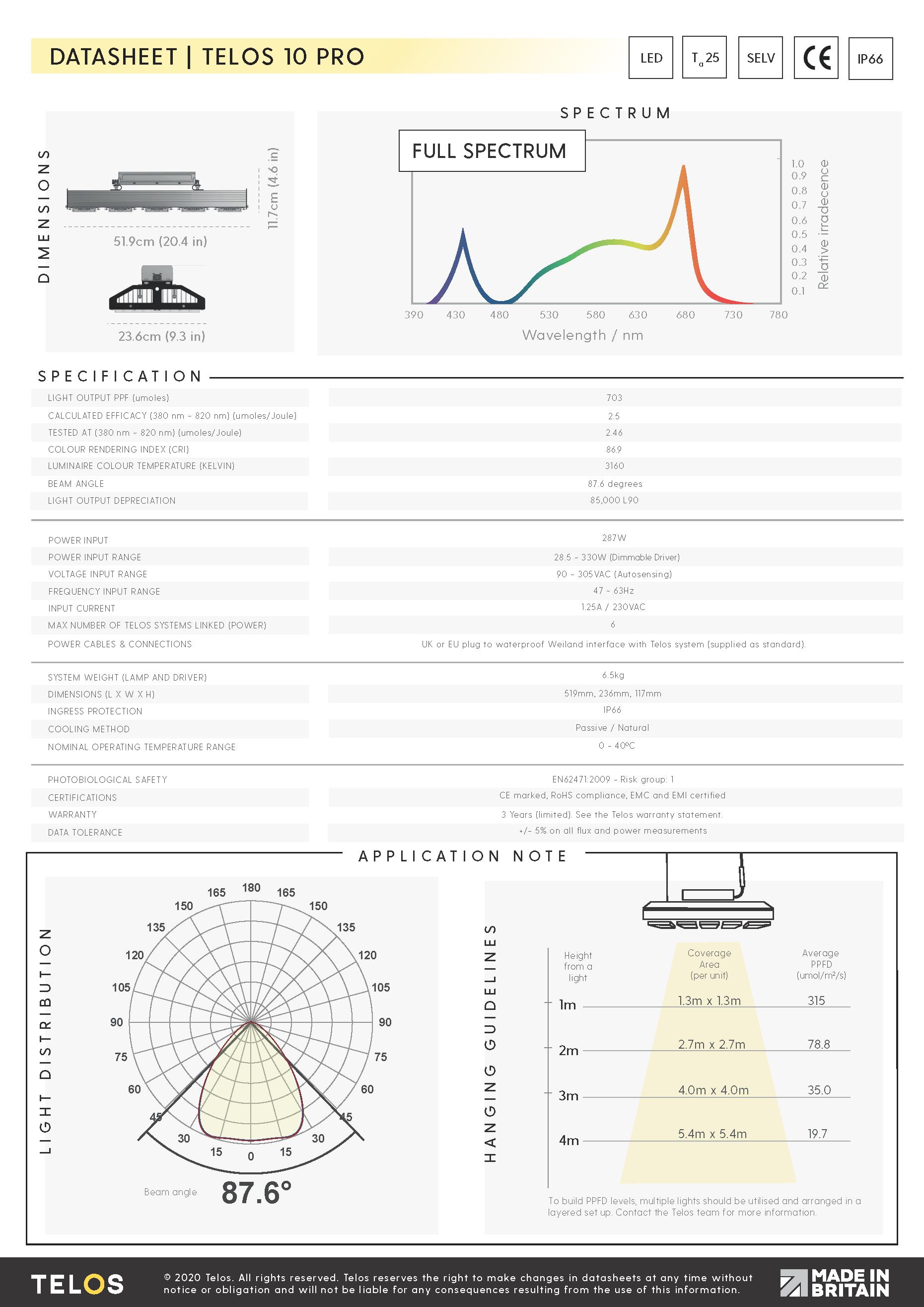 telos-10-pro-data-sheet-2020-page-2.png