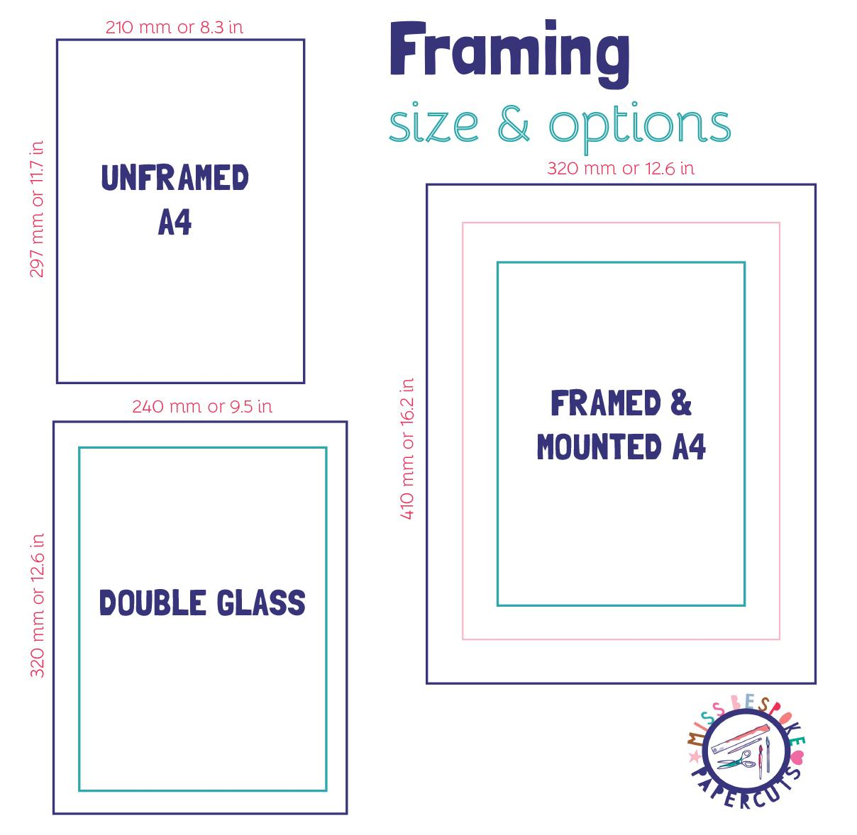 Image of Frame Sizes