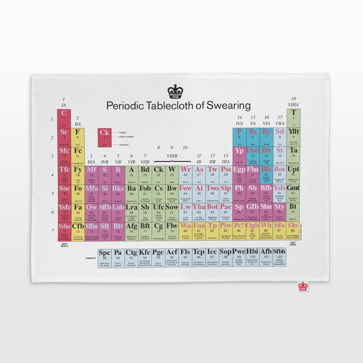 Periodic Table Towel