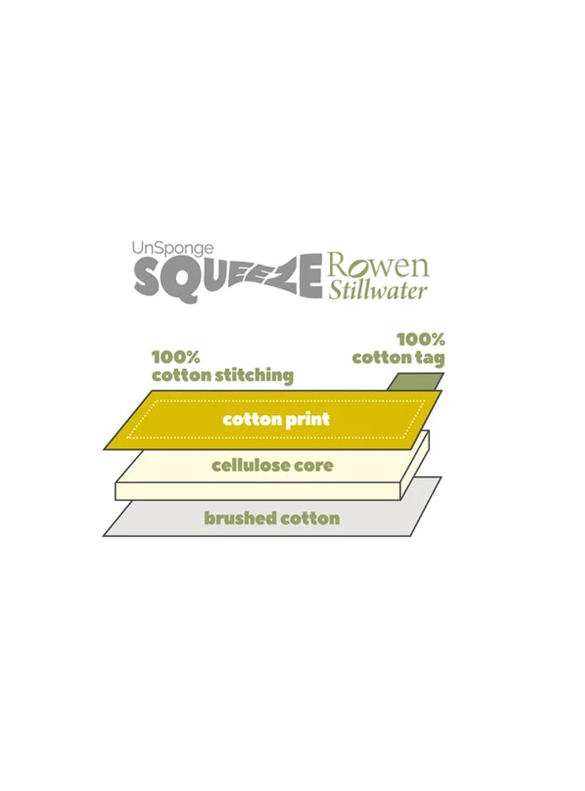 Unsponge Squeeze™ - Diagram of layers